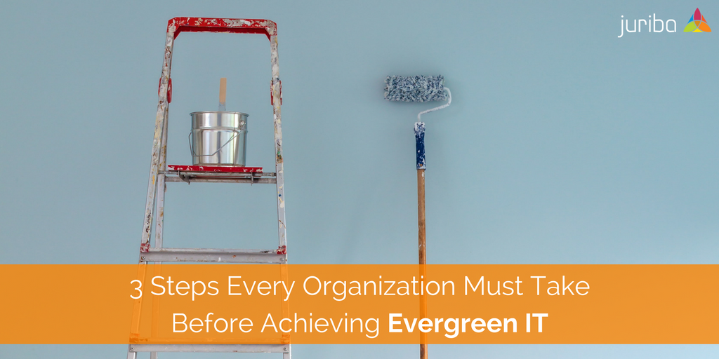 3 Steps Every Organization Must Take Before Achieving Evergreen IT.png
