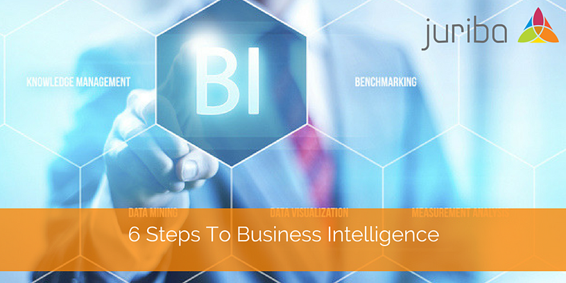 Business Intelligence blog-1.png