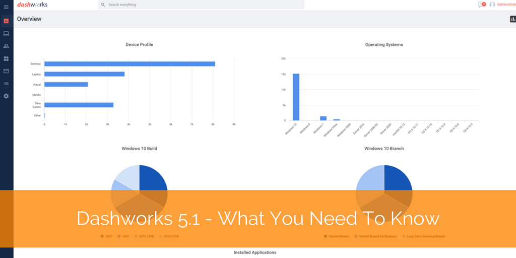 Dashworks 5.1 blog post.png