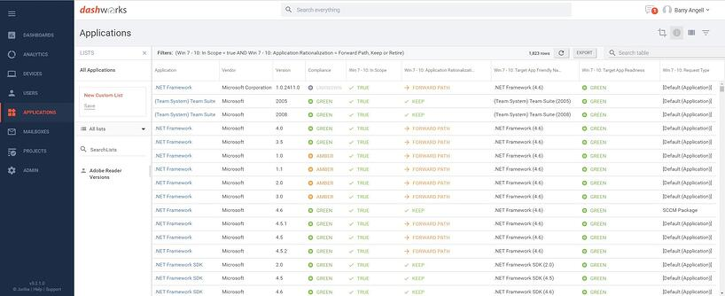 Dashworks 5.2 - Analysis and Project Filters (Apps)-1