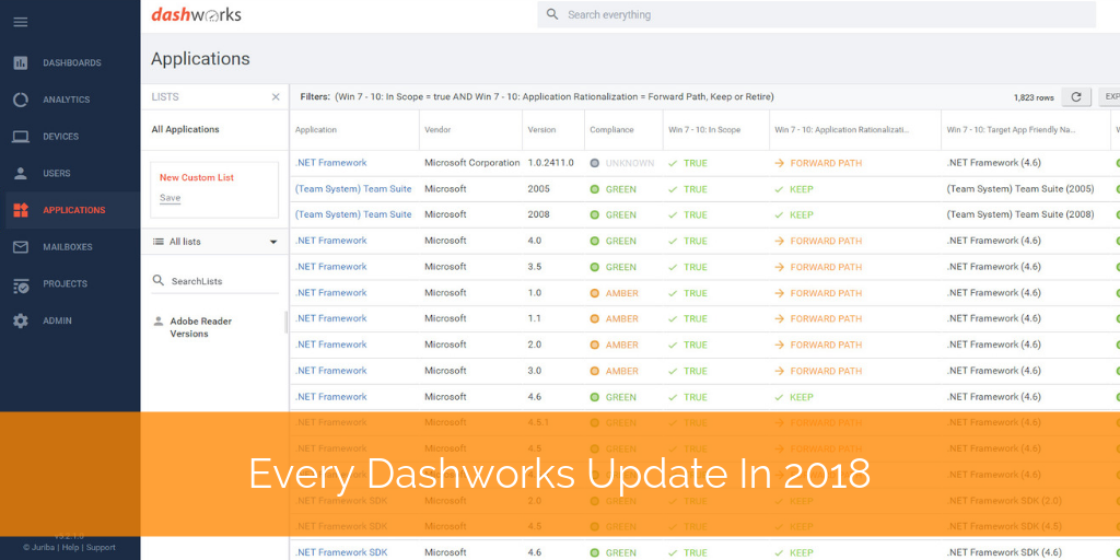 Dashworks updates 2018