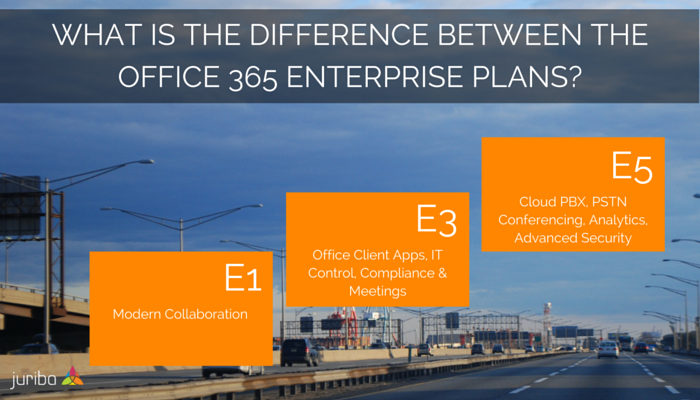 Difference between office 365 enterprise plans