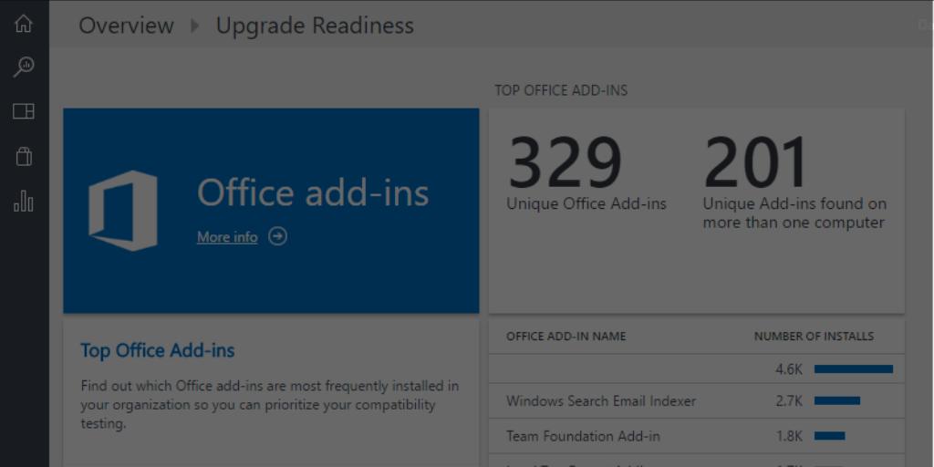 OfficeReadinessToolkit