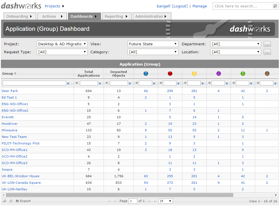 Project_System_For_Users__Computers_-_Application_Readiness_By_Group_Page.png