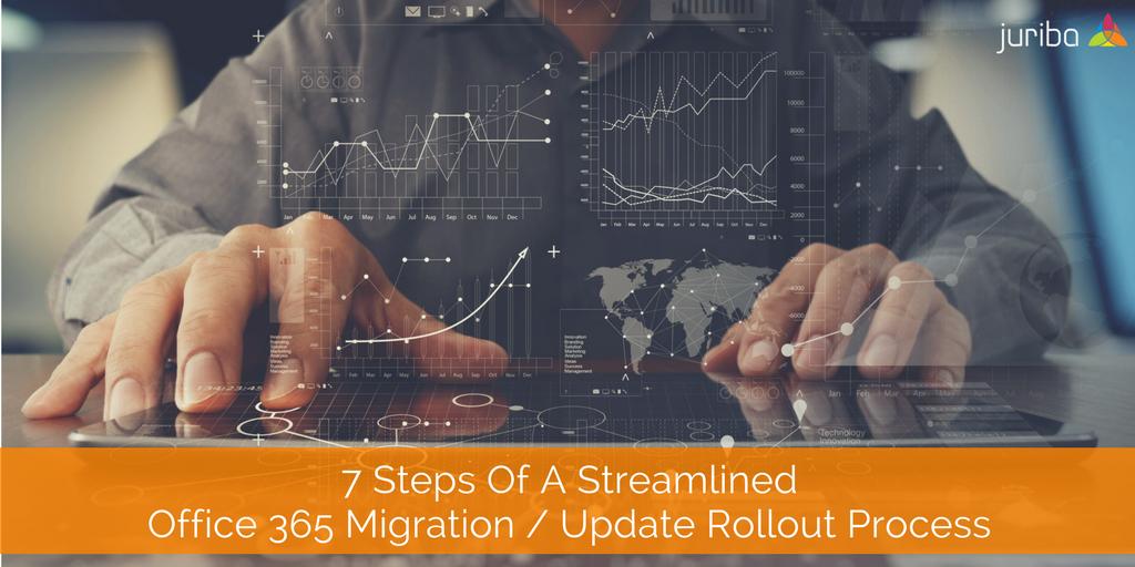 StreamlinedOffice365MigrationUpdateRolloutProcess.png