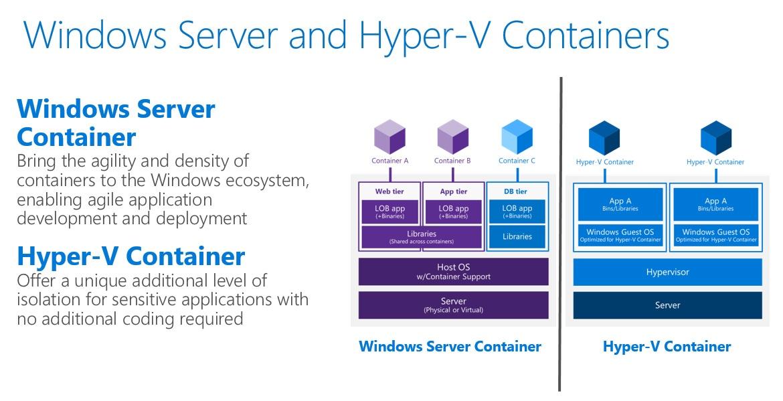 WindowsServer2016HyperV.jpg