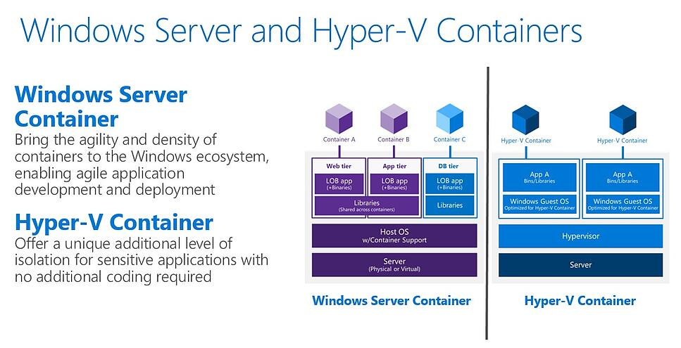 WindowsServer2016HyperV.jpg