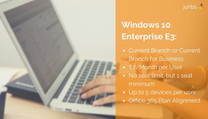 Windows_10_Enterprise_E3_Pricing_1.png