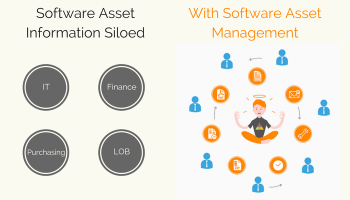 With_Software_Asset_Management.png