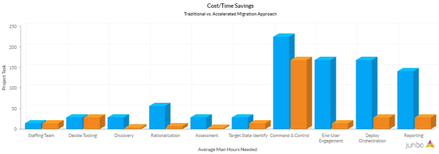 cost time savings.png