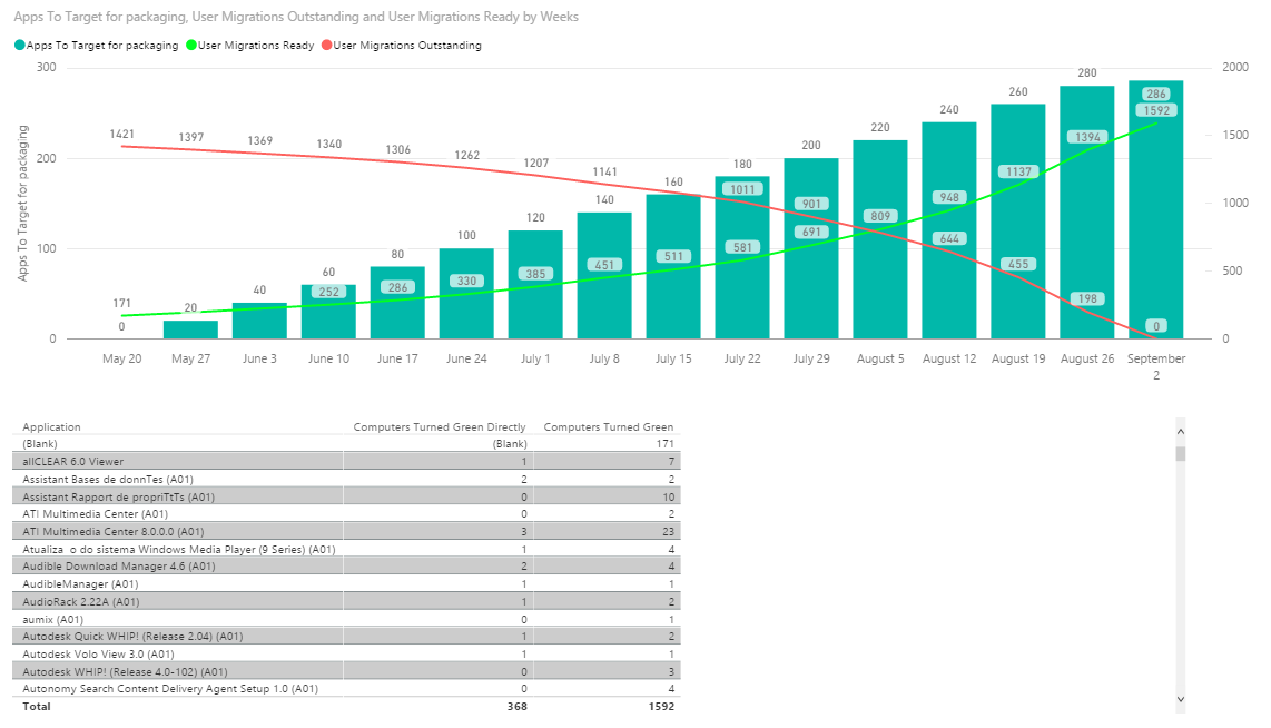 dashworks_apps_to_target_graph.png