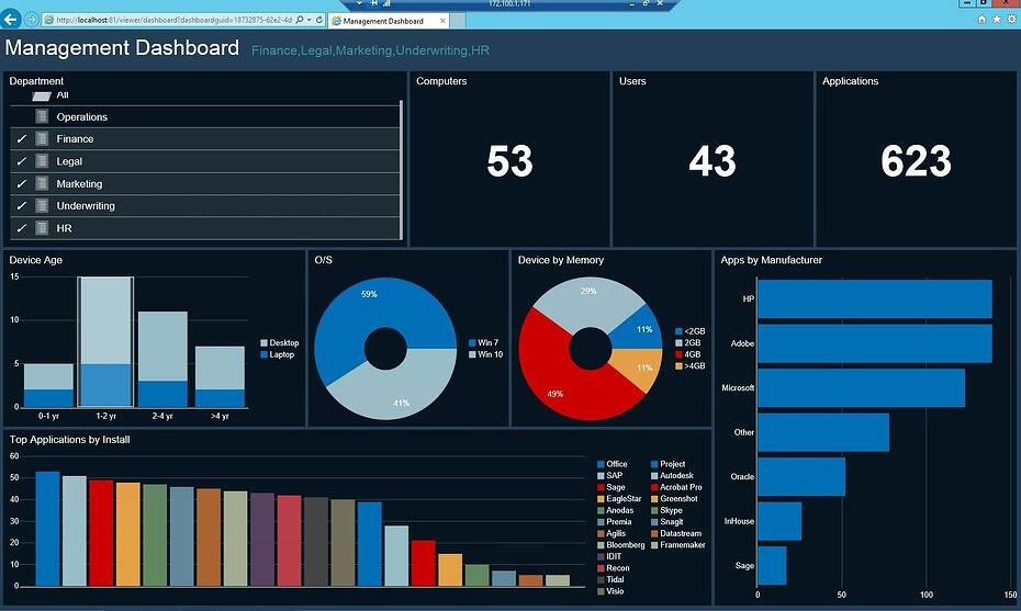 dashworks_mangement_dashboard.jpg